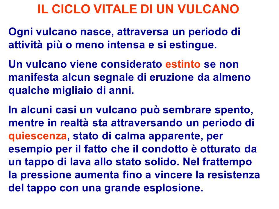 IL CICLO VITALE DI UN VULCANO Ogni vulcano nasce, attraversa un periodo di attività più o meno intensa e si estingue. Un vulcano viene considerato est