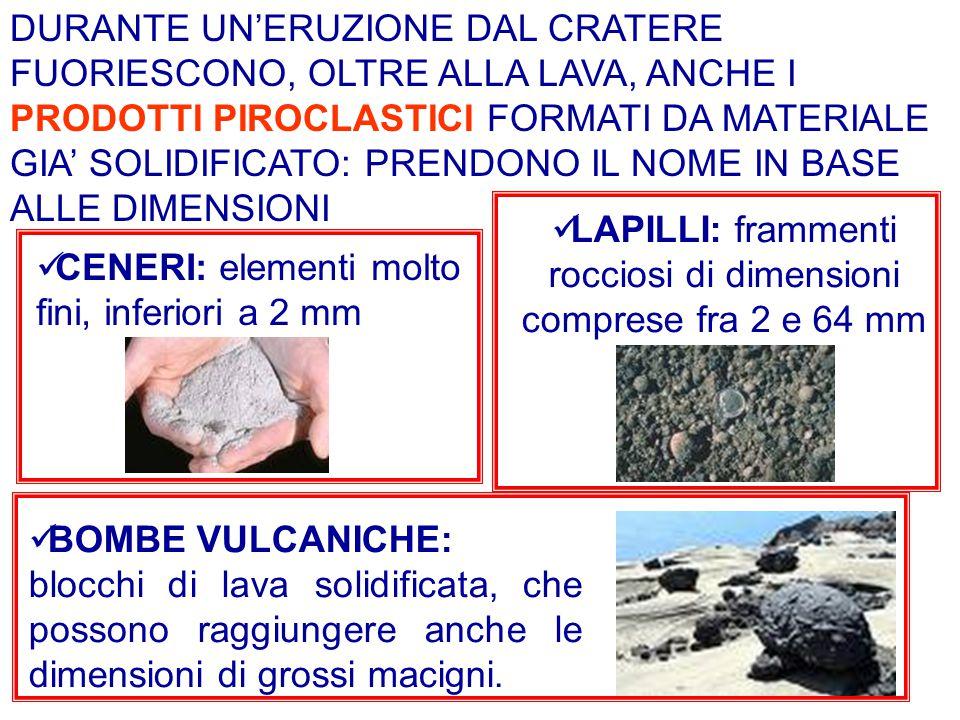 ATTIVITA' DEI VULCANI I fattori che determinano l'attività vulcanica sono due: 1) la struttura del condotto vulcanico, che determina due tipi di eruzione: lineare e centrale.