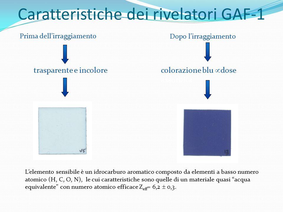 Caratteristiche dei rivelatori GAF-1 trasparente e incolore Prima dell'irraggiamento Dopo l'irraggiamento colorazione blu  dose assorbita L'elemento