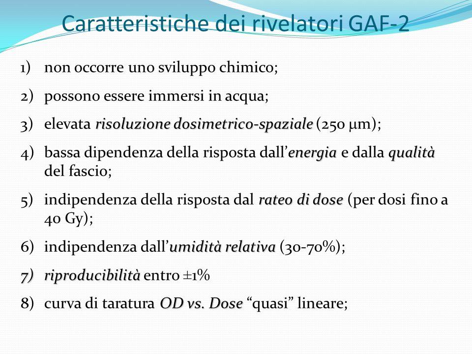 1)non occorre uno sviluppo chimico; 2)possono essere immersi in acqua; risoluzione dosimetrico-spaziale 3)elevata risoluzione dosimetrico-spaziale (25
