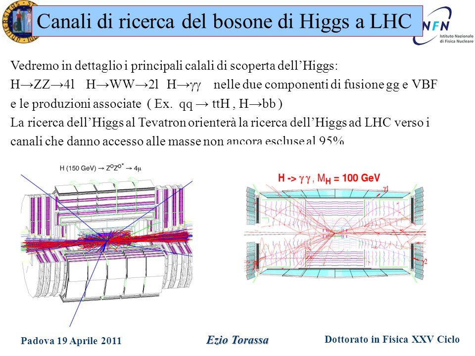 Dottorato in Fisica XXV Ciclo Padova 19 Aprile 2011 Ezio Torassa Canali di ricerca del bosone di Higgs a LHC Vedremo in dettaglio i principali calali di scoperta dell'Higgs: H → ZZ → 4l H → WW → 2l H →  nelle due componenti di fusione gg e VBF e le produzioni associate ( Ex.