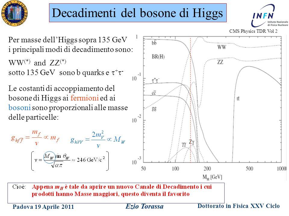Dottorato in Fisica XXV Ciclo Padova 19 Aprile 2011 Ezio Torassa Higgs branching ratios Per masse dell'Higgs sopra 135 GeV i principali modi di decadimento sono: WW (*) and ZZ (*) sotto 135 GeV sono b quarks e  +  - Le costanti di accoppiamento del bosone di Higgs ai fermioni ed ai bosoni sono proporzionali alle masse delle particelle: CMS Physics TDR Vol 2 Decadimenti del bosone di Higgs