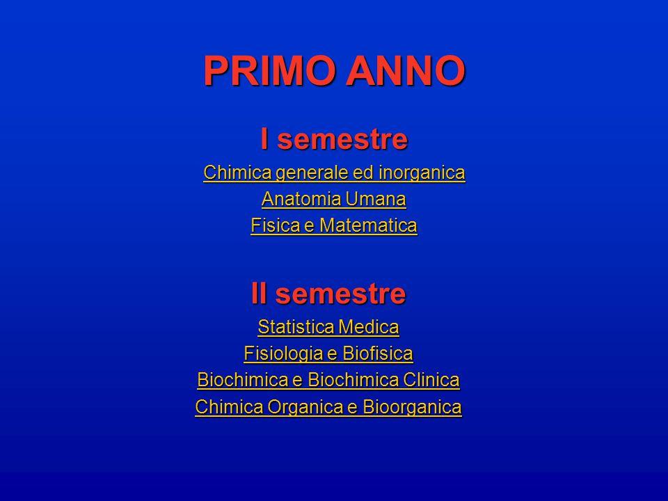 PRIMO ANNO I semestre Chimica generale ed inorganica Chimica generale ed inorganica Anatomia Umana Anatomia Umana Fisica e Matematica Fisica e Matemat