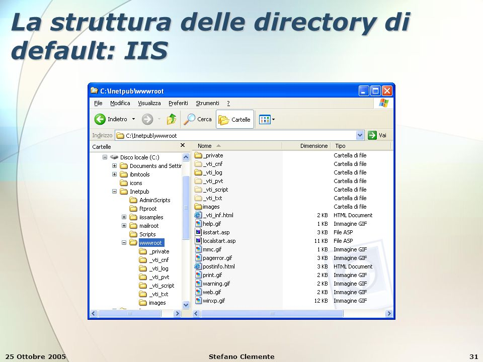 25 Ottobre 2005Stefano Clemente31 La struttura delle directory di default: IIS