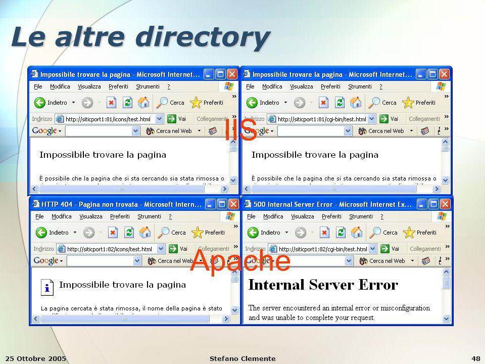 25 Ottobre 2005Stefano Clemente48 Le altre directory Apache IIS
