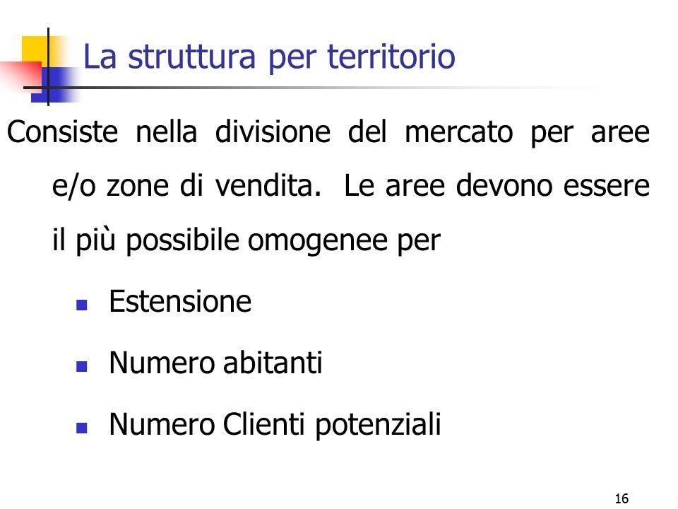 16 La struttura per territorio Consiste nella divisione del mercato per aree e/o zone di vendita. Le aree devono essere il più possibile omogenee per