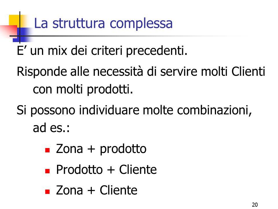 20 La struttura complessa E' un mix dei criteri precedenti. Risponde alle necessità di servire molti Clienti con molti prodotti. Si possono individuar
