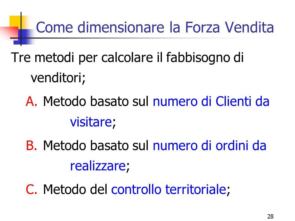 28 Come dimensionare la Forza Vendita Tre metodi per calcolare il fabbisogno di venditori; A.Metodo basato sul numero di Clienti da visitare; B.Metodo