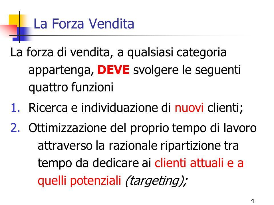 4 La Forza Vendita La forza di vendita, a qualsiasi categoria appartenga, DEVE svolgere le seguenti quattro funzioni 1.Ricerca e individuazione di nuo
