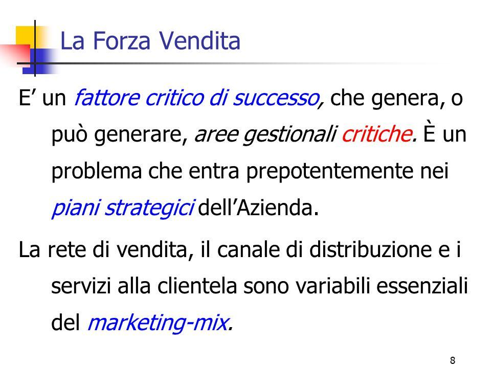 8 La Forza Vendita E' un fattore critico di successo, che genera, o può generare, aree gestionali critiche. È un problema che entra prepotentemente ne