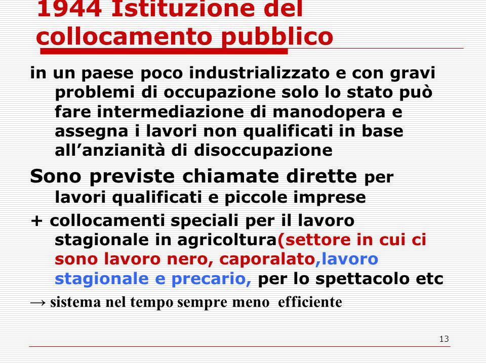 13 1944 Istituzione del collocamento pubblico in un paese poco industrializzato e con gravi problemi di occupazione solo lo stato può fare intermediaz