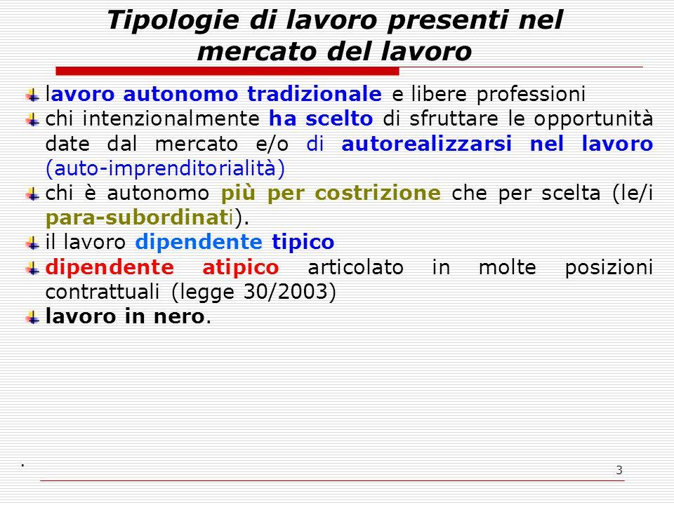 3 Tipologie di lavoro presenti nel mercato del lavoro lavoro autonomo tradizionale e libere professioni chi intenzionalmente ha scelto di sfruttare le