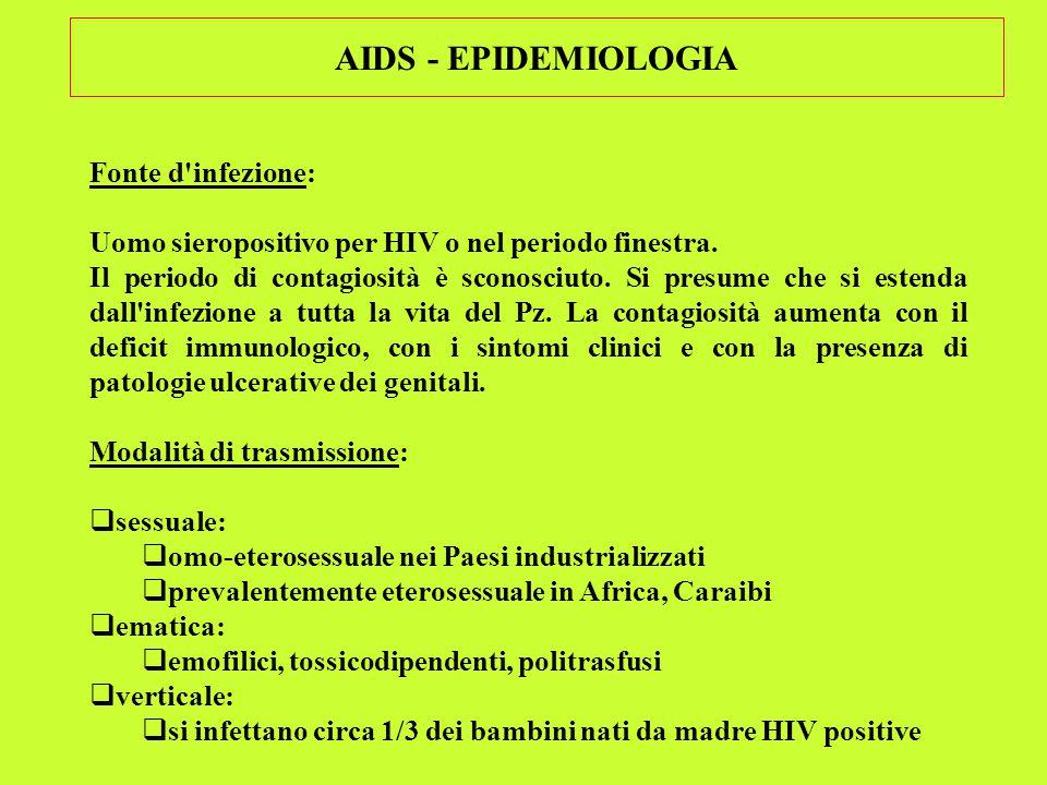 AIDS - EPIDEMIOLOGIA Fonte d'infezione: Uomo sieropositivo per HIV o nel periodo finestra. Il periodo di contagiosità è sconosciuto. Si presume che si