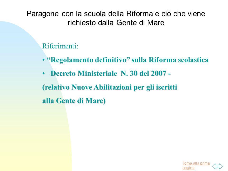 Torna alla prima pagina Istituto Tecnico Logistica e Trasporti Marcantonio Colonna Via S.