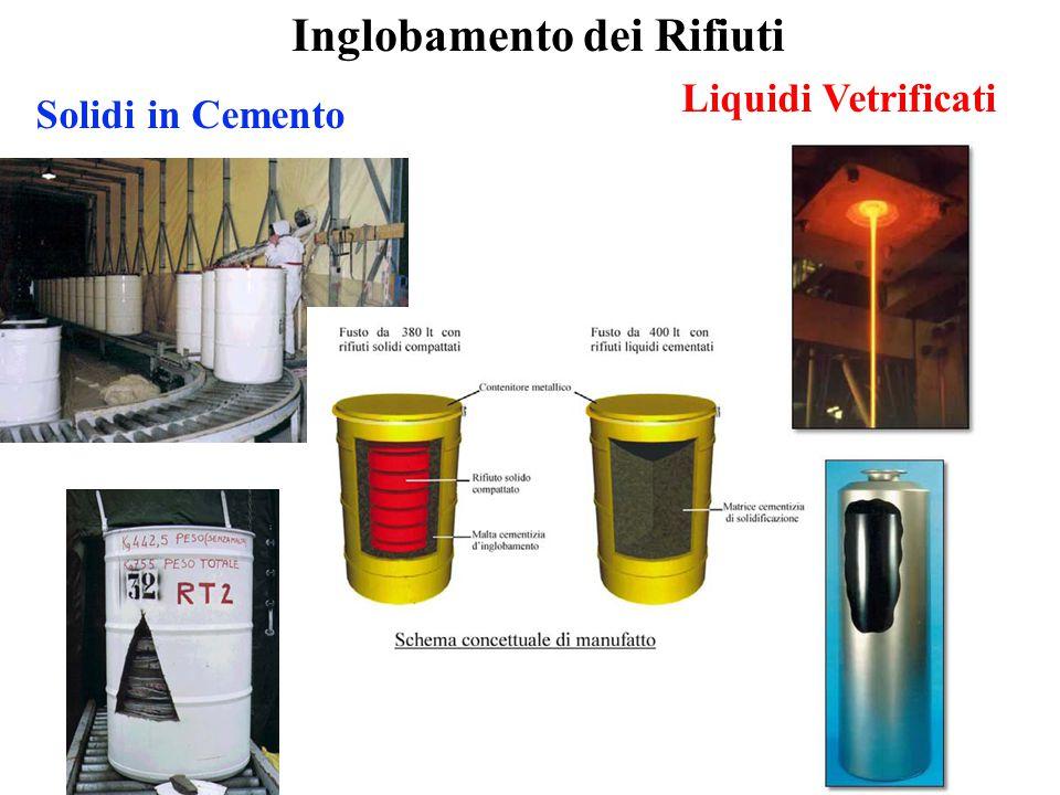 Inglobamento dei Rifiuti Solidi in Cemento Liquidi Vetrificati