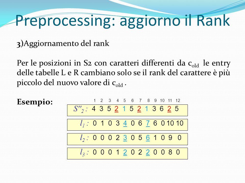 Preprocessing: aggiorno il Rank S 2 : 4 3 5 2 1 5 2 1 3 6 2 5 l 1 : 0 1 0 3 4 0 6 7 6 0 10 10 1 2 3 4 5 6 7 8 9 10 11 12 l 2 : 0 0 0 2 3 0 5 6 1 0 9 0 l 3 : 0 0 0 1 2 0 2 2 0 0 8 0 3)Aggiornamento del rank Per le posizioni in S2 con caratteri differenti da c old le entry delle tabelle L e R cambiano solo se il rank del carattere è più piccolo del nuovo valore di c old.