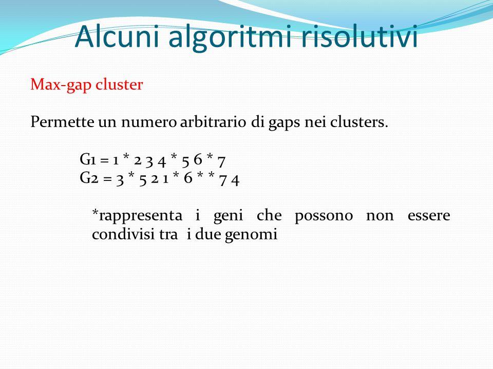 Max-gap cluster Permette un numero arbitrario di gaps nei clusters. G1 = 1 * 2 3 4 * 5 6 * 7 G2 = 3 * 5 2 1 * 6 * * 7 4 *rappresenta i geni che posson