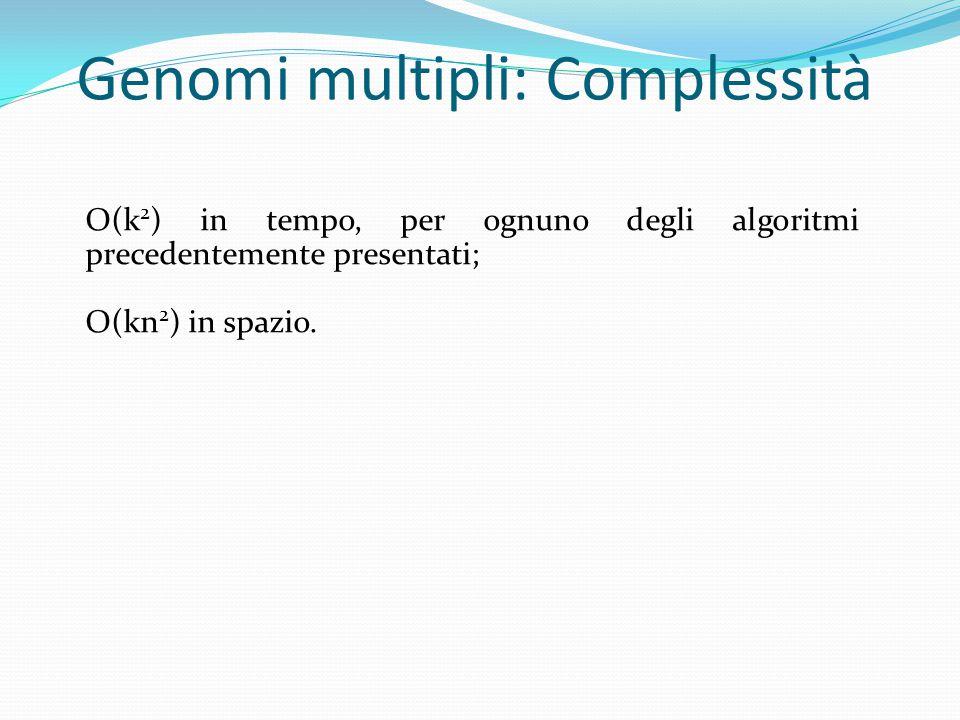 O(k 2 ) in tempo, per ognuno degli algoritmi precedentemente presentati; O(kn 2 ) in spazio. Genomi multipli: Complessità