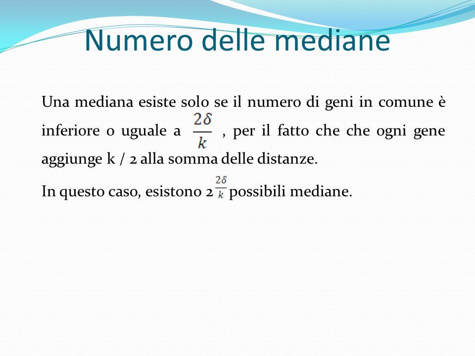 Numero delle mediane Una mediana esiste solo se il numero di geni in comune è inferiore o uguale a, per il fatto che che ogni gene aggiunge k / 2 alla somma delle distanze.