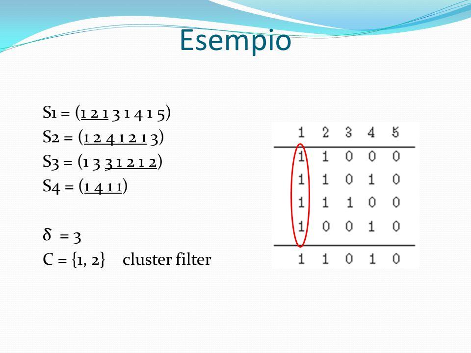 Esempio S1 = (1 2 1 3 1 4 1 5) S2 = (1 2 4 1 2 1 3) S3 = (1 3 3 1 2 1 2) S4 = (1 4 1 1) δ = 3 C = {1, 2}cluster filter