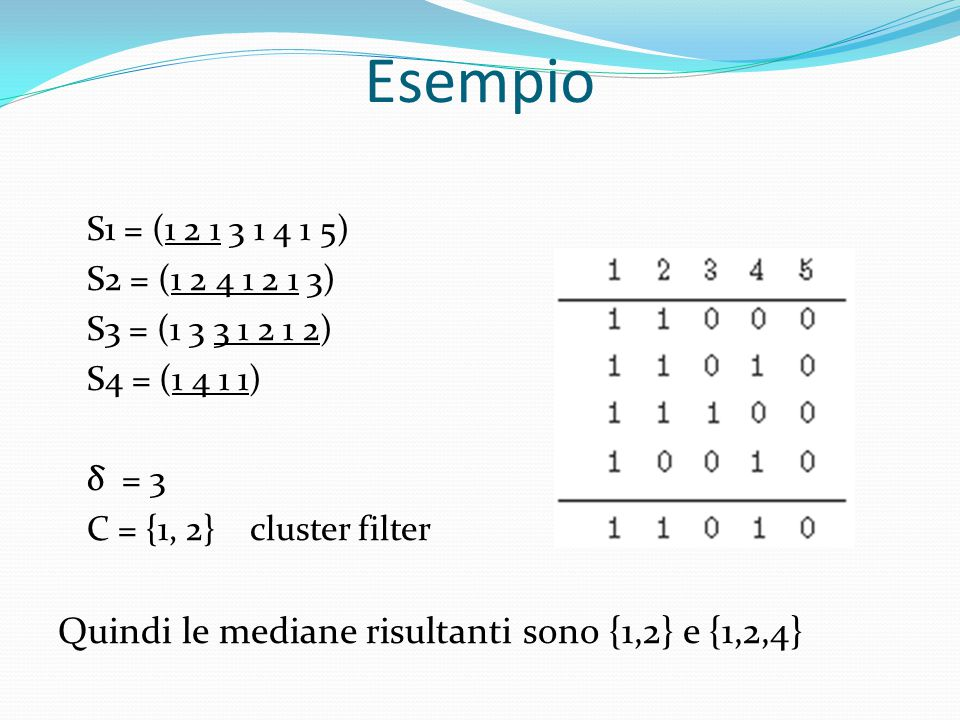 Esempio S1 = (1 2 1 3 1 4 1 5) S2 = (1 2 4 1 2 1 3) S3 = (1 3 3 1 2 1 2) S4 = (1 4 1 1) δ = 3 C = {1, 2}cluster filter Quindi le mediane risultanti sono {1,2} e {1,2,4}
