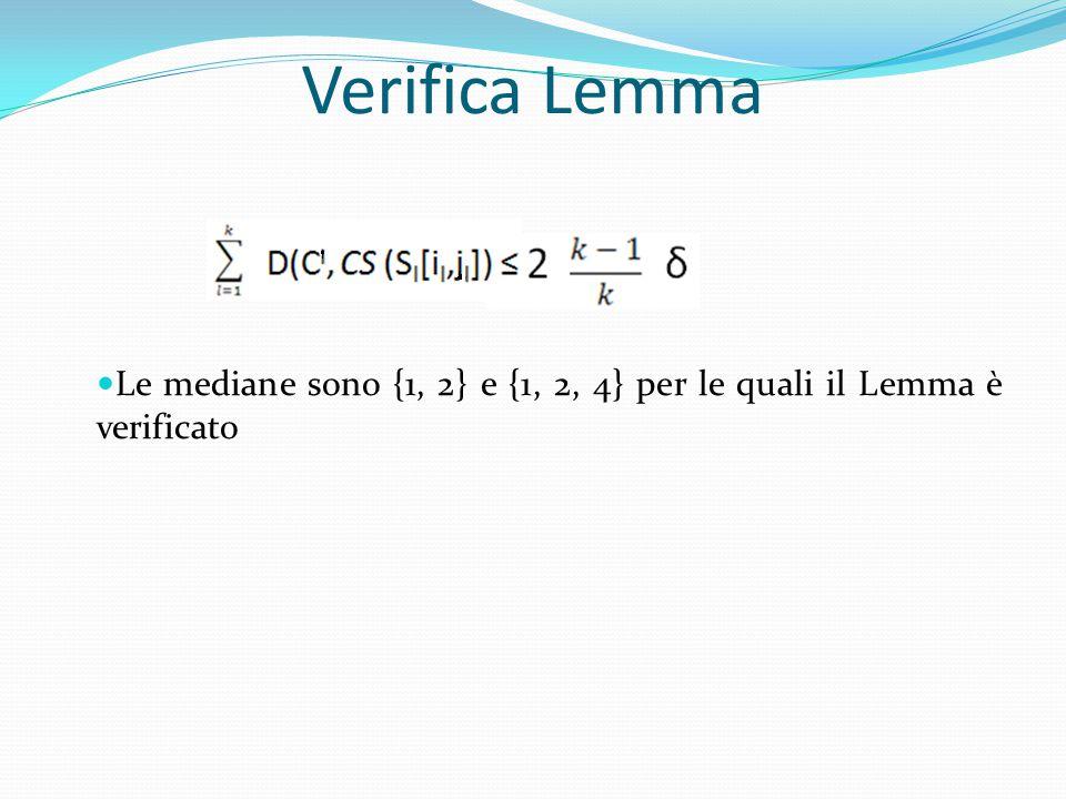 Verifica Lemma Le mediane sono {1, 2} e {1, 2, 4} per le quali il Lemma è verificato