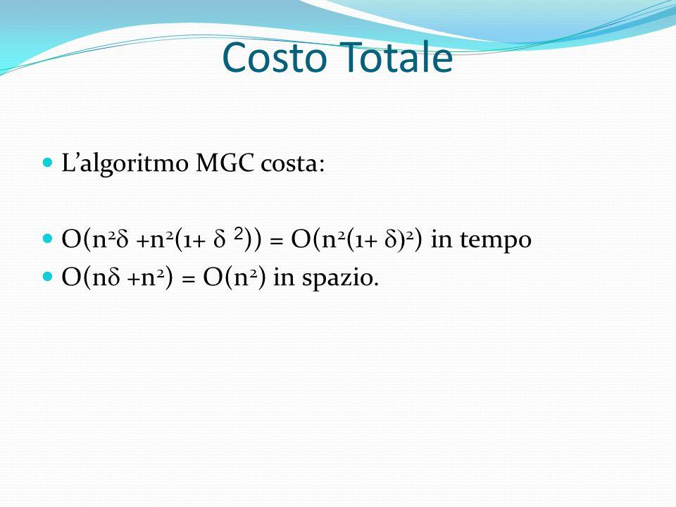 Costo Totale L'algoritmo MGC costa: O(n 2  +n 2 (1+  2 )) = O(n 2 (1+  2 ) in tempo O(n  +n 2 ) = O(n 2 ) in spazio.