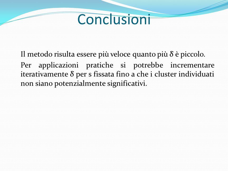 Conclusioni Il metodo risulta essere più veloce quanto più δ è piccolo. Per applicazioni pratiche si potrebbe incrementare iterativamente δ per s fiss