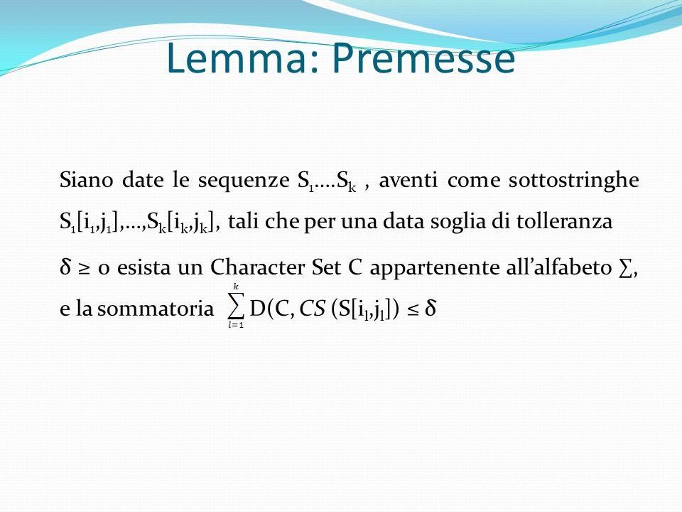 Lemma: Premesse Siano date le sequenze S 1 ….S k, aventi come sottostringhe S 1 [i 1,j 1 ],…,S k [i k,j k ], tali che per una data soglia di tolleranza δ ≥ 0 esista un Character Set C appartenente all'alfabeto ∑, e la sommatoria D(C, CS (S[i l,j l ]) ≤ δ