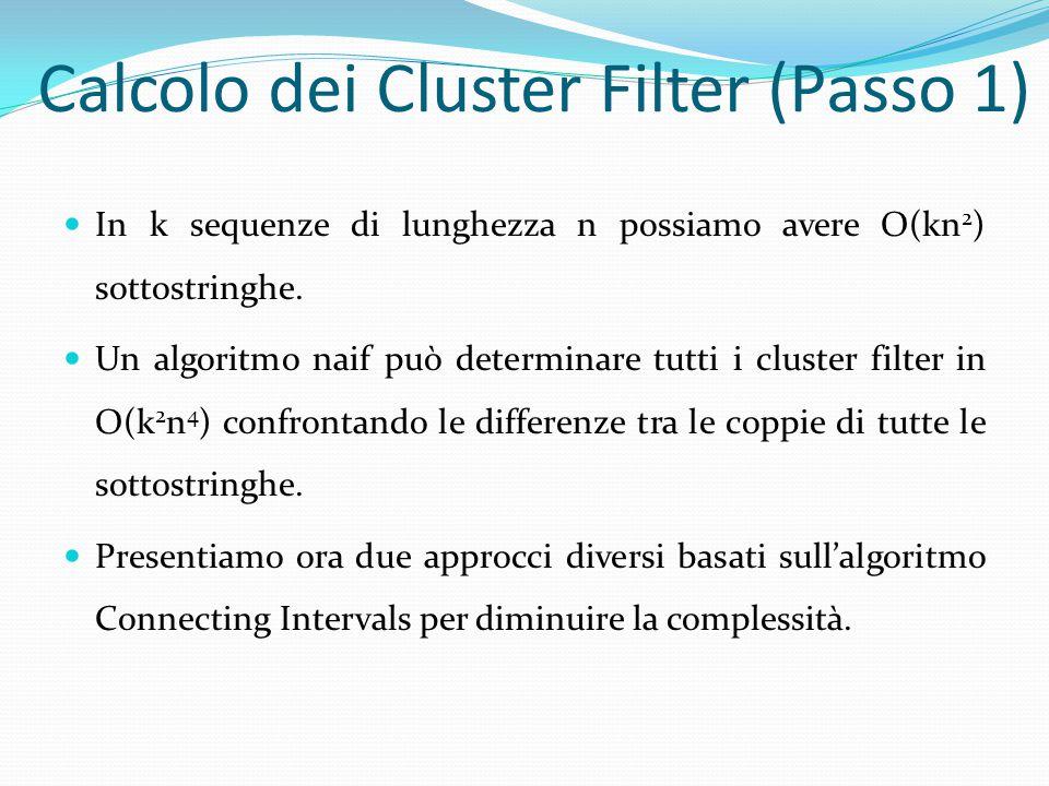 Calcolo dei Cluster Filter (Passo 1) In k sequenze di lunghezza n possiamo avere O(kn 2 ) sottostringhe.
