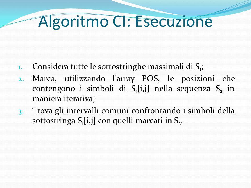 Algoritmo CI: Esecuzione 1. Considera tutte le sottostringhe massimali di S 1 ; 2. Marca, utilizzando l'array POS, le posizioni che contengono i simbo
