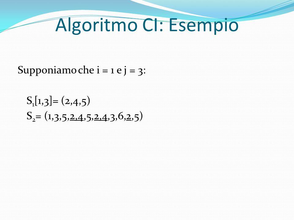Algoritmo CI: Esempio Supponiamo che i = 1 e j = 3: S 1 [1,3]= (2,4,5) S 2 = (1,3,5,2,4,5,2,4,3,6,2,5)
