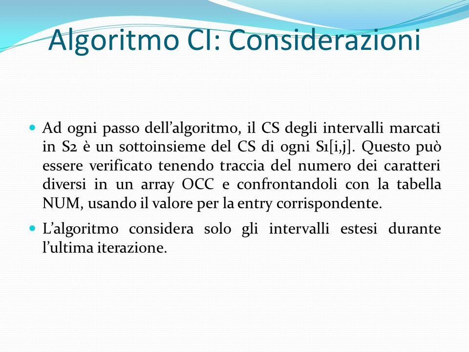 Algoritmo CI: Considerazioni Ad ogni passo dell'algoritmo, il CS degli intervalli marcati in S2 è un sottoinsieme del CS di ogni S1[i,j]. Questo può e