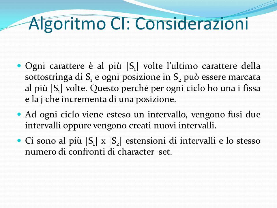Algoritmo CI: Considerazioni Ogni carattere è al più |S 1 | volte l'ultimo carattere della sottostringa di S 1 e ogni posizione in S 2 può essere marcata al più |S 1 | volte.