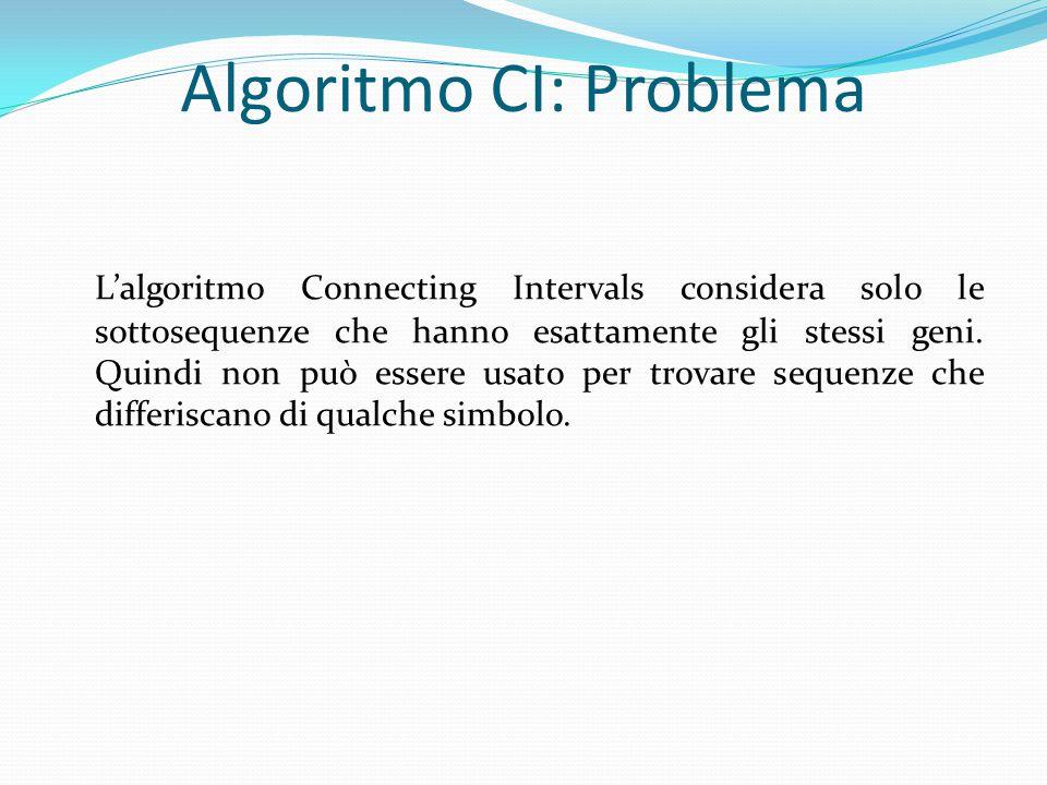 Algoritmo CI: Problema L'algoritmo Connecting Intervals considera solo le sottosequenze che hanno esattamente gli stessi geni. Quindi non può essere u