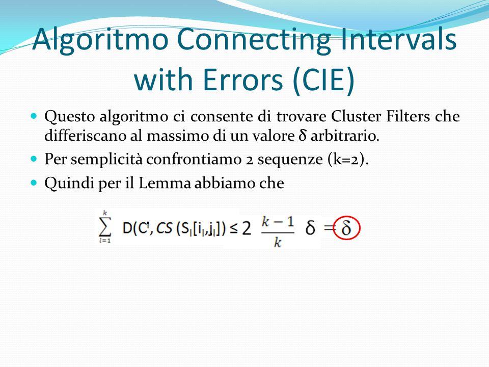 Algoritmo Connecting Intervals with Errors (CIE) Questo algoritmo ci consente di trovare Cluster Filters che differiscano al massimo di un valore δ arbitrario.