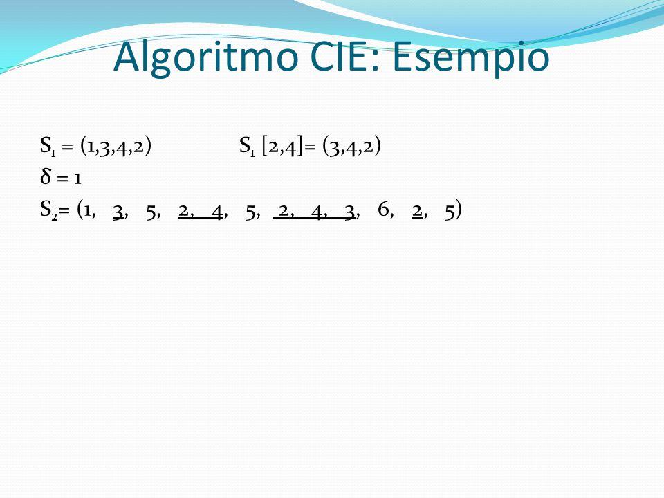 Algoritmo CIE: Esempio S 1 = (1,3,4,2)S 1 [2,4]= (3,4,2) δ = 1 S 2 = (1, 3, 5, 2, 4, 5, 2, 4, 3, 6, 2, 5)
