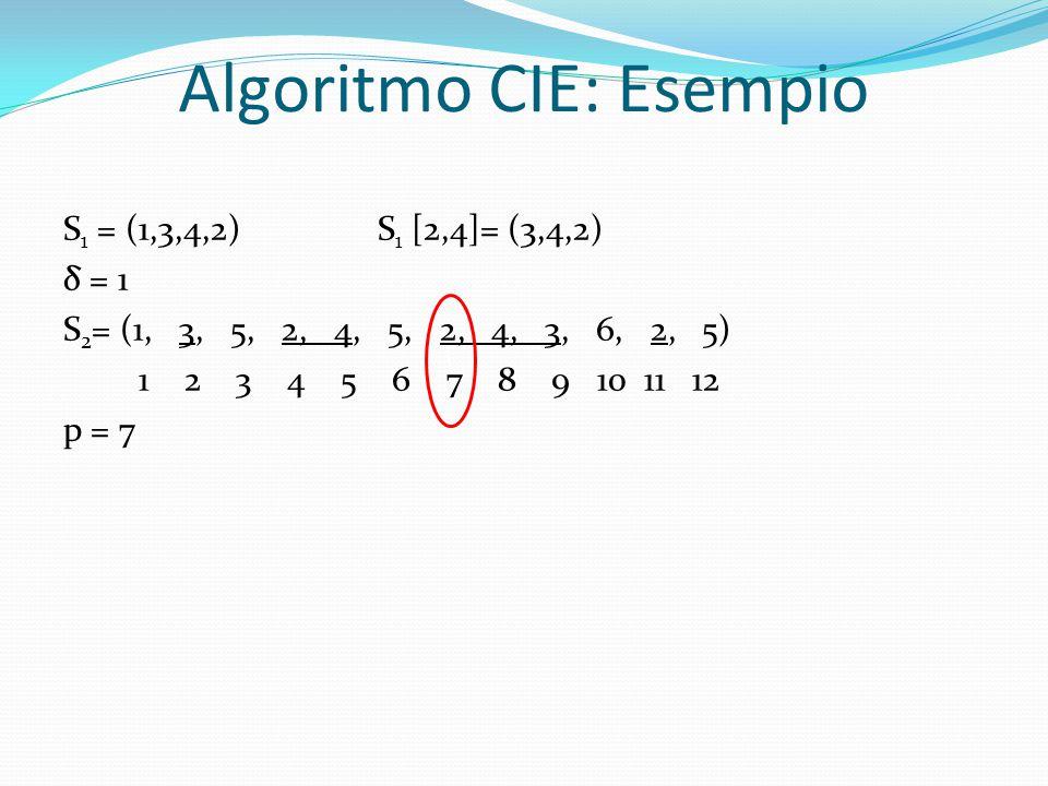 Algoritmo CIE: Esempio S 1 = (1,3,4,2)S 1 [2,4]= (3,4,2) δ = 1 S 2 = (1, 3, 5, 2, 4, 5, 2, 4, 3, 6, 2, 5) 1 2 3 4 5 6 7 8 9 10 11 12 p = 7 \