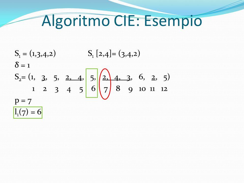 Algoritmo CIE: Esempio S 1 = (1,3,4,2)S 1 [2,4]= (3,4,2) δ = 1 S 2 = (1, 3, 5, 2, 4, 5, 2, 4, 3, 6, 2, 5) 1 2 3 4 5 6 7 8 9 10 11 12 p = 7 l 1 (7) = 6