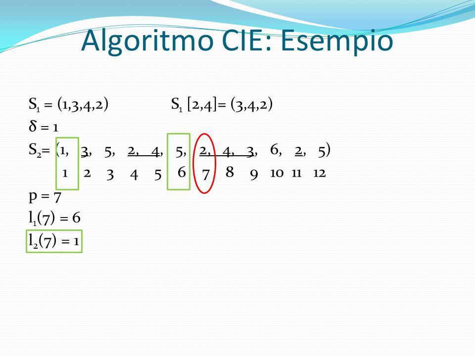 Algoritmo CIE: Esempio S 1 = (1,3,4,2)S 1 [2,4]= (3,4,2) δ = 1 S 2 = (1, 3, 5, 2, 4, 5, 2, 4, 3, 6, 2, 5) 1 2 3 4 5 6 7 8 9 10 11 12 p = 7 l 1 (7) = 6 l 2 (7) = 1