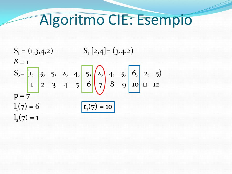 Algoritmo CIE: Esempio S 1 = (1,3,4,2)S 1 [2,4]= (3,4,2) δ = 1 S 2 = (1, 3, 5, 2, 4, 5, 2, 4, 3, 6, 2, 5) 1 2 3 4 5 6 7 8 9 10 11 12 p = 7 l 1 (7) = 6r 1 (7) = 10 l 2 (7) = 1