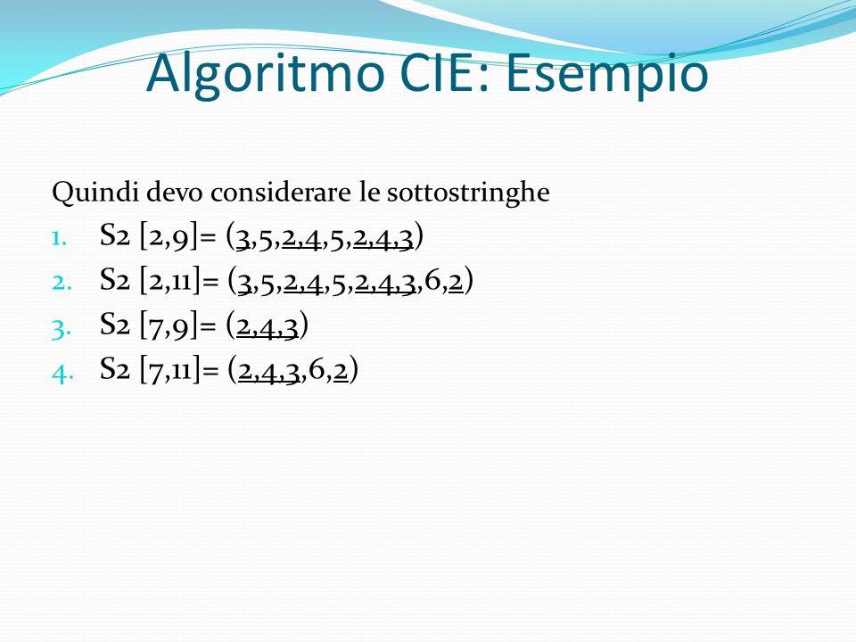 Algoritmo CIE: Esempio Quindi devo considerare le sottostringhe 1.