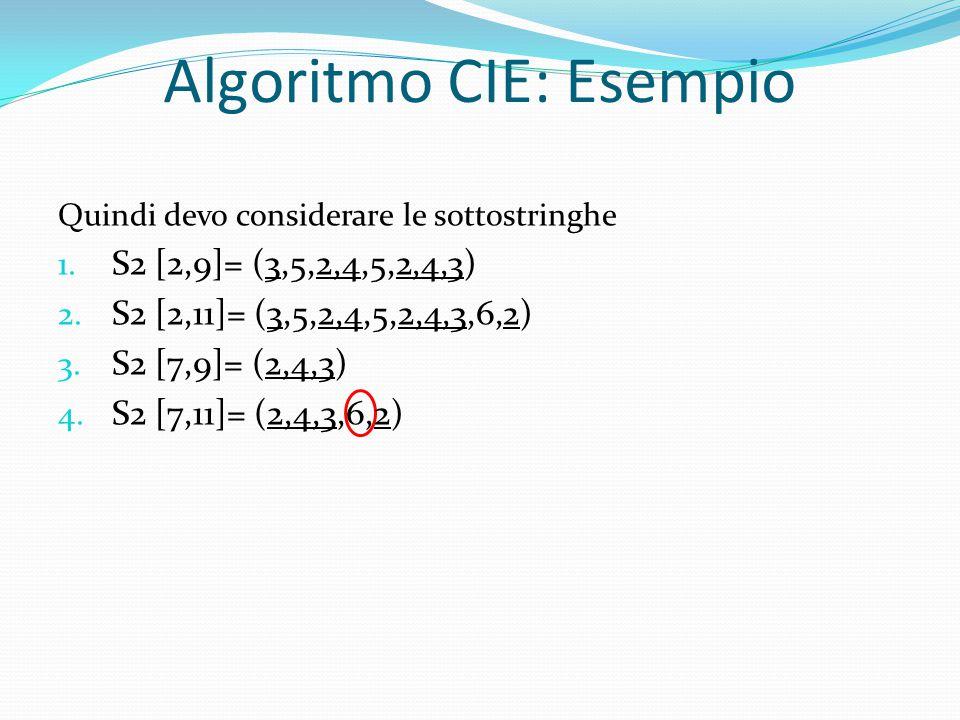 Algoritmo CIE: Esempio Quindi devo considerare le sottostringhe 1. S2 [2,9]= (3,5,2,4,5,2,4,3) 2. S2 [2,11]= (3,5,2,4,5,2,4,3,6,2) 3. S2 [7,9]= (2,4,3