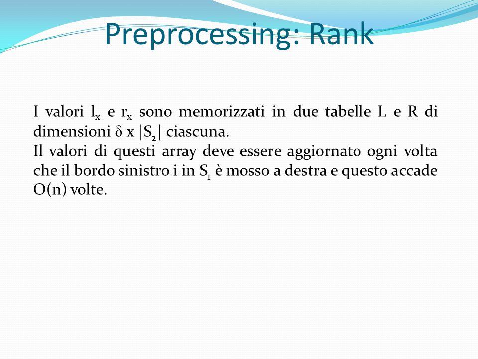 I valori l x e r x sono memorizzati in due tabelle L e R di dimensioni  x |S 2 | ciascuna. Il valori di questi array deve essere aggiornato ogni volt