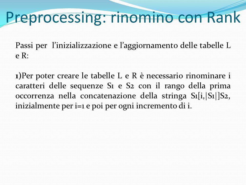 Passi per l'inizializzazione e l'aggiornamento delle tabelle L e R: 1)Per poter creare le tabelle L e R è necessario rinominare i caratteri delle sequenze S1 e S2 con il rango della prima occorrenza nella concatenazione della stringa S1[i,|S1|]S2, inizialmente per i=1 e poi per ogni incremento di i.