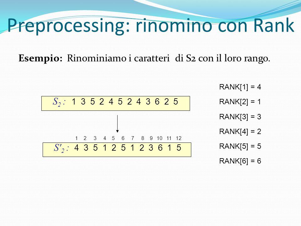 S 2 : 1 3 5 2 4 5 2 4 3 6 2 5 S 2 : 4 3 5 1 2 5 1 2 3 6 1 5 RANK[1] = 4 RANK[2] = 1 RANK[3] = 3 RANK[4] = 2 RANK[5] = 5 RANK[6] = 6 1 2 3 4 5 6 7 8 9 10 11 12 Preprocessing: rinomino con Rank Esempio: Rinominiamo i caratteri di S2 con il loro rango.