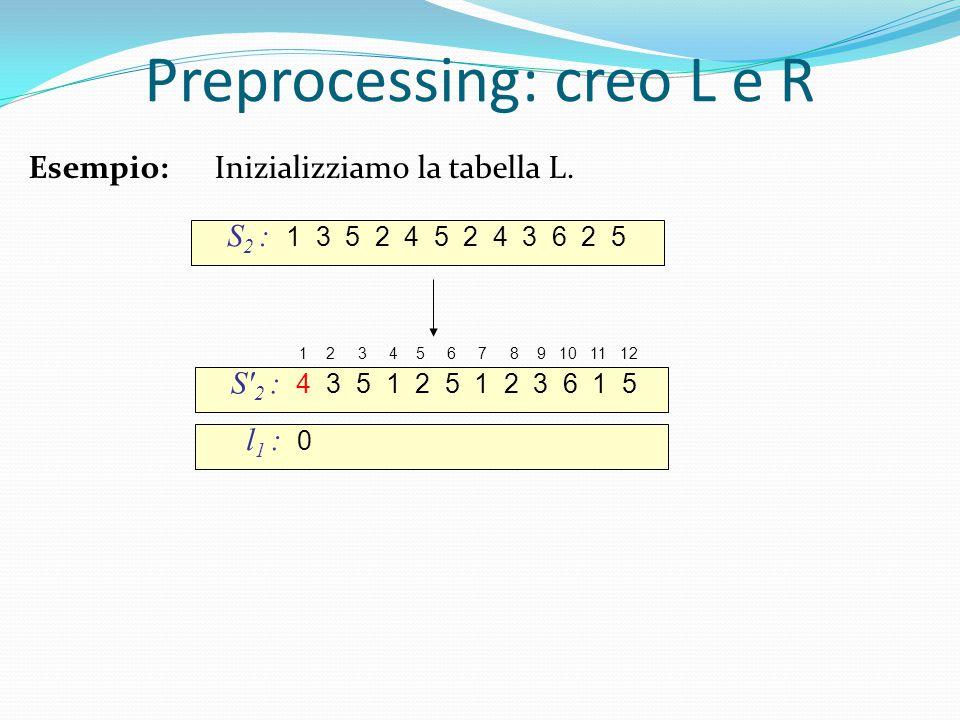 S 2 : 1 3 5 2 4 5 2 4 3 6 2 5 S 2 : 4 3 5 1 2 5 1 2 3 6 1 5 l 1 : 0 1 2 3 4 5 6 7 8 9 10 11 12 Preprocessing: creo L e R Esempio: Inizializziamo la tabella L.