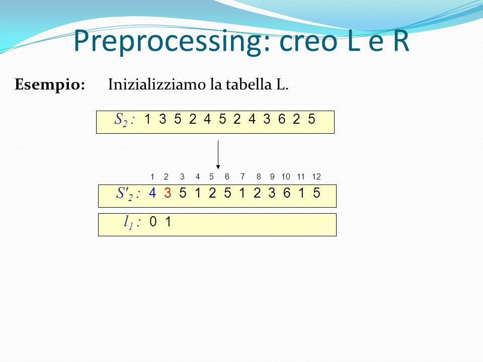 S 2 : 1 3 5 2 4 5 2 4 3 6 2 5 S 2 : 4 3 5 1 2 5 1 2 3 6 1 5 l 1 : 0 1 1 2 3 4 5 6 7 8 9 10 11 12 Preprocessing: creo L e R Esempio: Inizializziamo la tabella L.