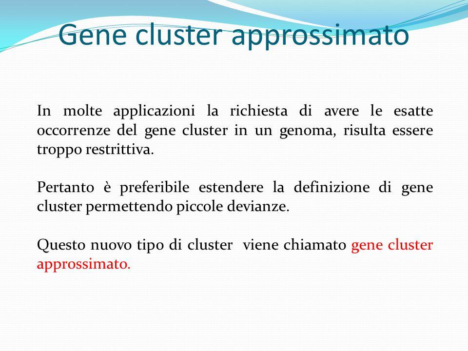 Rilassando il vincolo dell uguaglianza, lo spazio di ricerca di cluster di geni aumenta esponenzialmente (dipende sia dal numero di confronti che dal numero di deviazioni permesse).