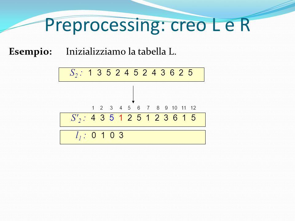 S 2 : 1 3 5 2 4 5 2 4 3 6 2 5 S 2 : 4 3 5 1 2 5 1 2 3 6 1 5 l 1 : 0 1 0 3 1 2 3 4 5 6 7 8 9 10 11 12 Preprocessing: creo L e R Esempio: Inizializziamo la tabella L.
